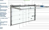 Как выбрать секционные ворота