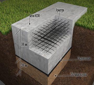 Бетонная подушка под фундамент из блоков ФБС